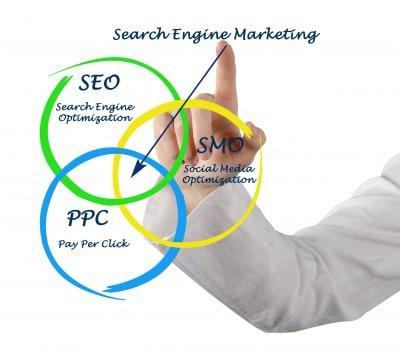 הקשר בין עיצוב האתר לקידום בגוגל